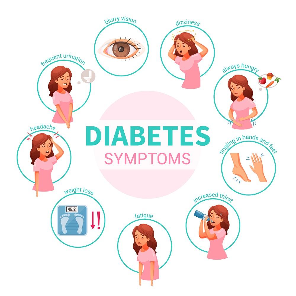 gejala diabetes gestasional